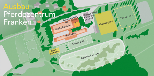 Plan Pferdezentrum